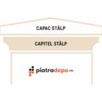 Piatradepo – Capitel Stalp